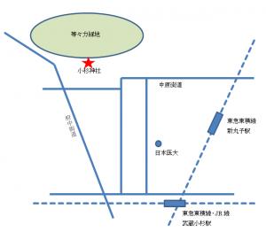 小杉神社案内MAP