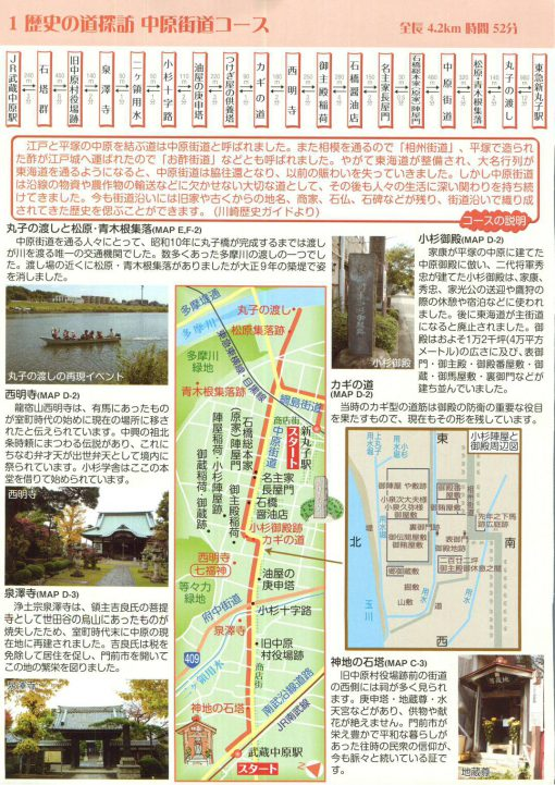 歴史の道探訪 中原街道コース