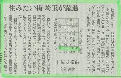 住みたい街ランキング2019関東版